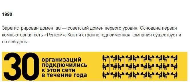 Еволюція рунета (24 картинки)
