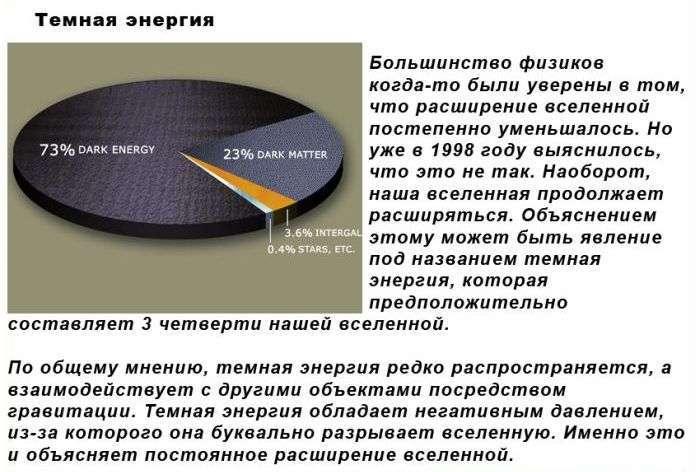 ТОП-10 непояснених наукових фактів (10 фото)