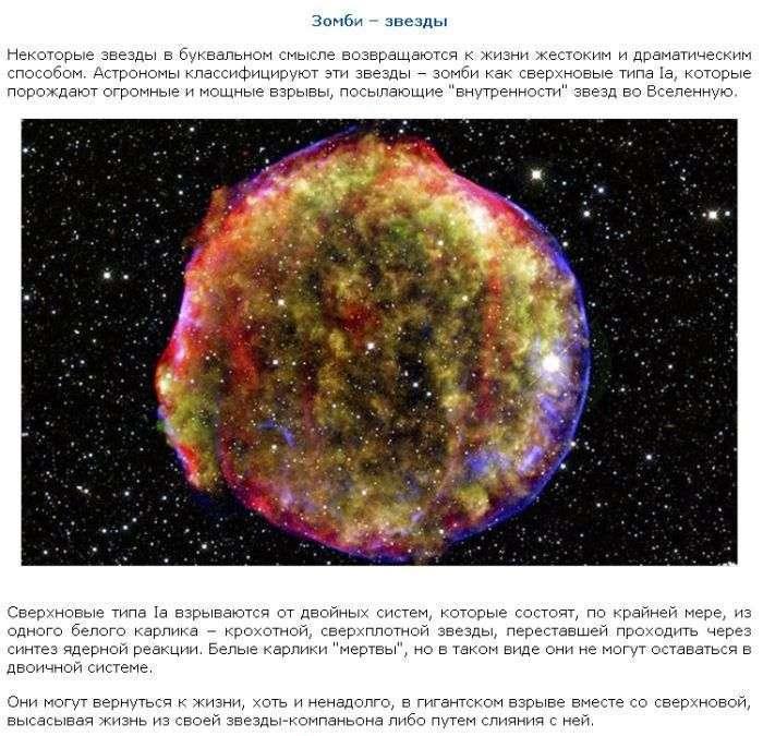 Страшні глибини незвіданого космосу (8 фото)