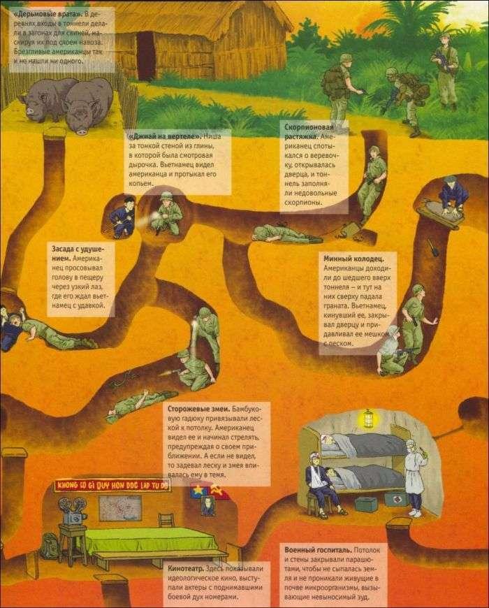 Підземне лігво вєтнамських партизан (4 картинки)