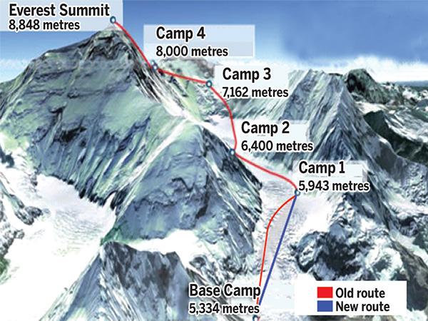 Говно стекает по Эвересту Горы