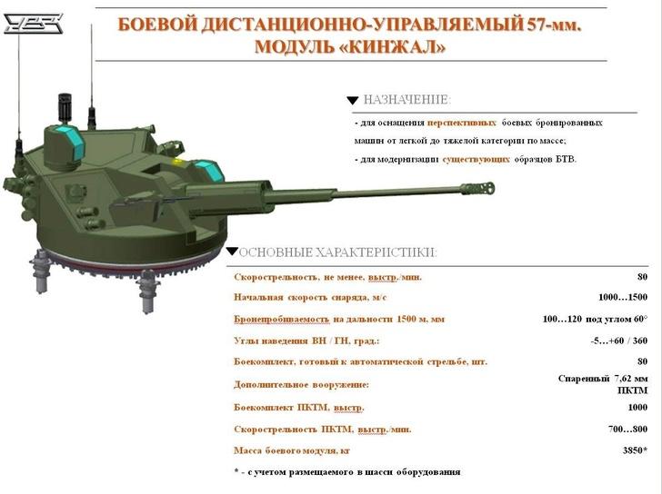 Тяжелая боевая машина пехоты Т-15 с боевым модулем «Кинжал» события,Новости,сделано у нас